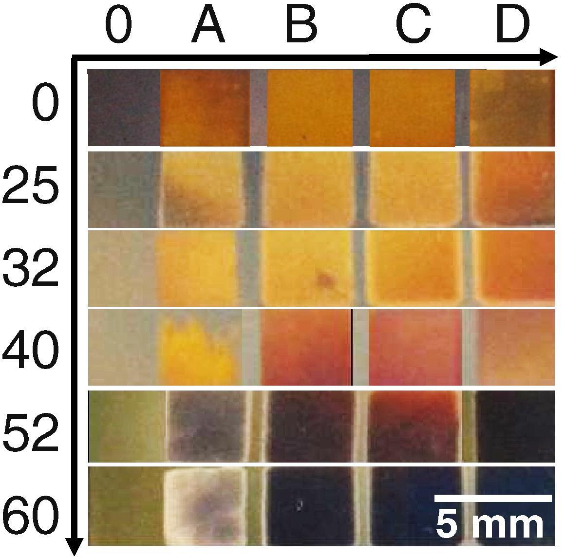 Tuning the plasmonic response of bimetallic films by laser irradiation