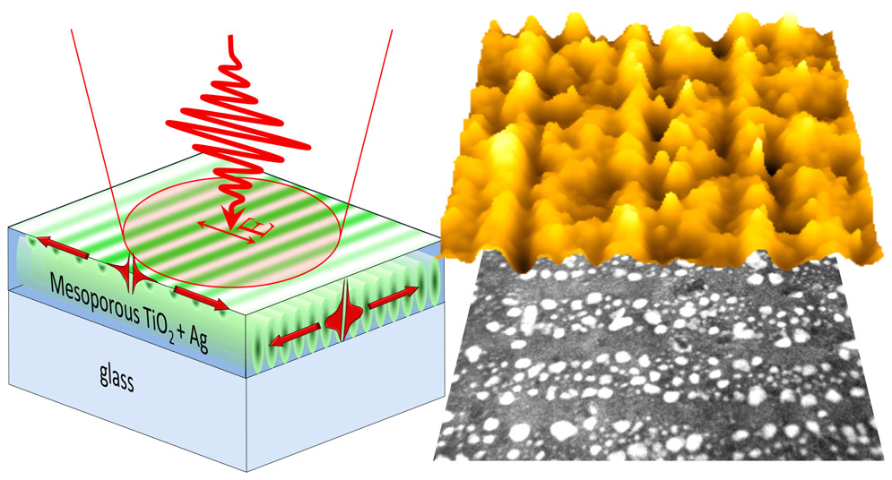 Three-Dimensional Self-Organization in Nanocomposite Layered Systems by Ultrafast Laser Pulses