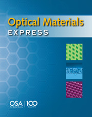 Optical Properties of Bismuth Nanostructures Towards the Ultrathin Film Regime